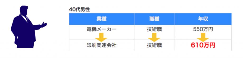 スクリーンショット 2016-04-20 18.47.56